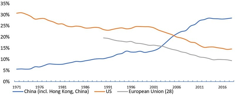figure1-chinas-rising-share-of-global-co2-emissions.jpg
